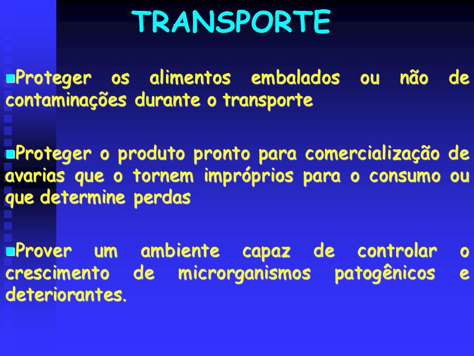 TRANSPORTEProteger os alimentos embalados ou não de contaminações durante o transporte.