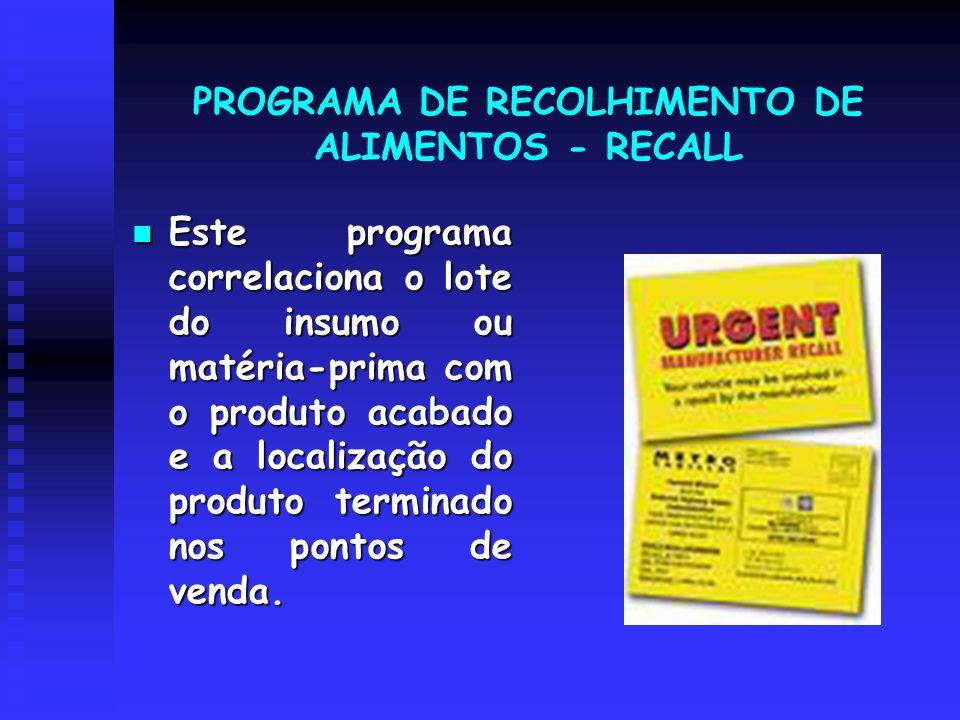 PROGRAMA DE RECOLHIMENTO DE ALIMENTOS - RECALL