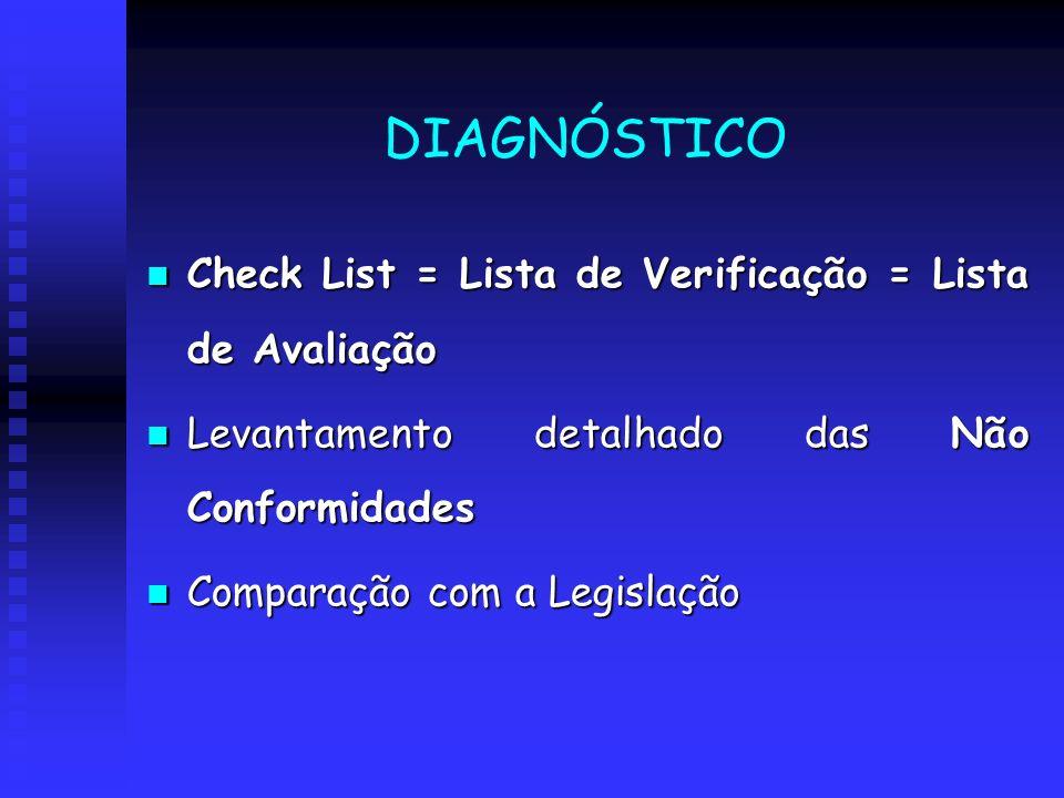 DIAGNÓSTICO Check List = Lista de Verificação = Lista de Avaliação