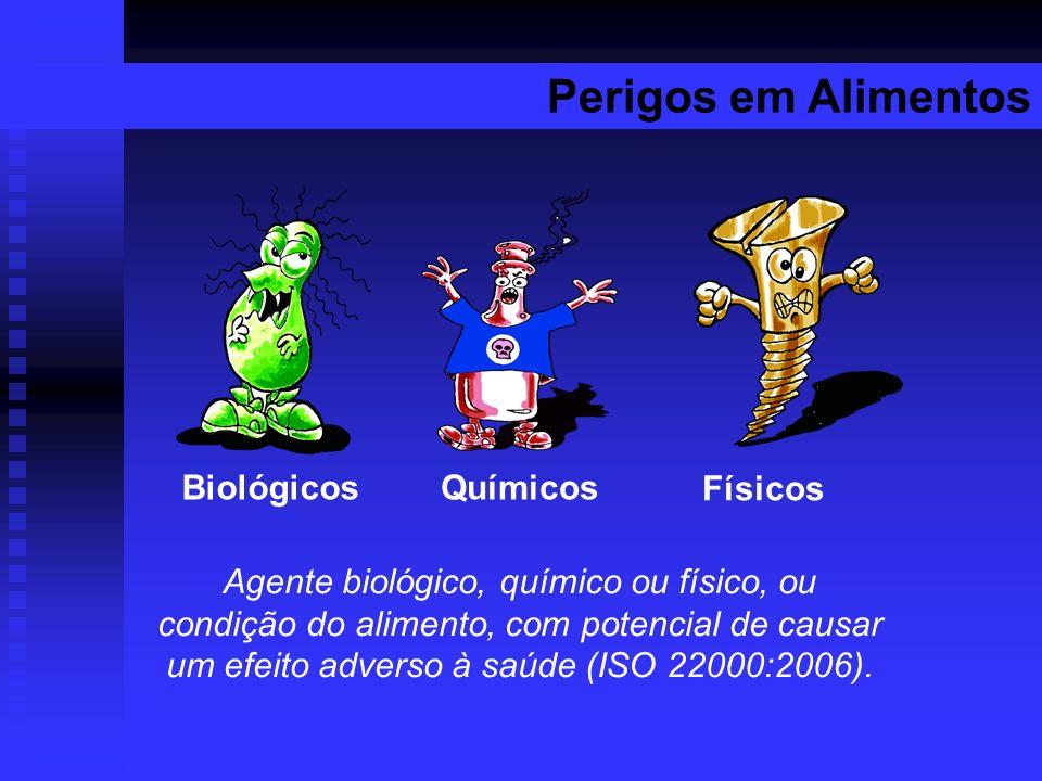 Perigos em Alimentos Biológicos Químicos Físicos