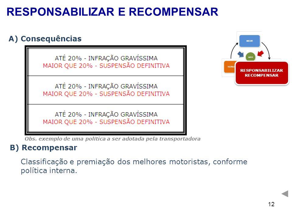 RESPONSABILIZAR E RECOMPENSAR