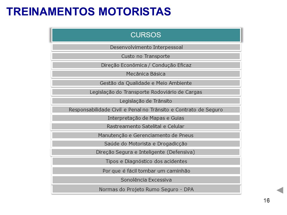 TREINAMENTOS MOTORISTAS