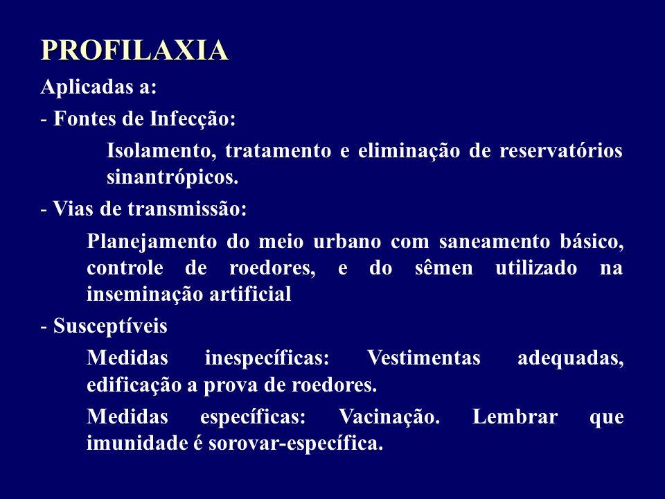 PROFILAXIA Aplicadas a: Fontes de Infecção: