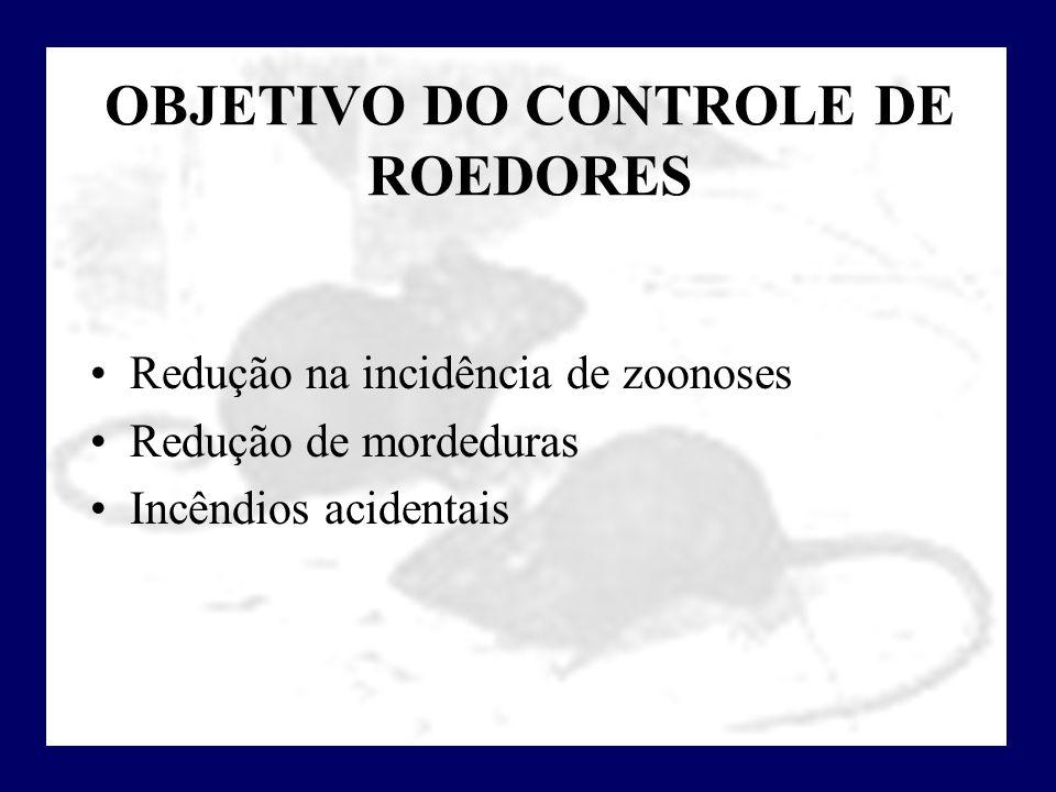 OBJETIVO DO CONTROLE DE ROEDORES