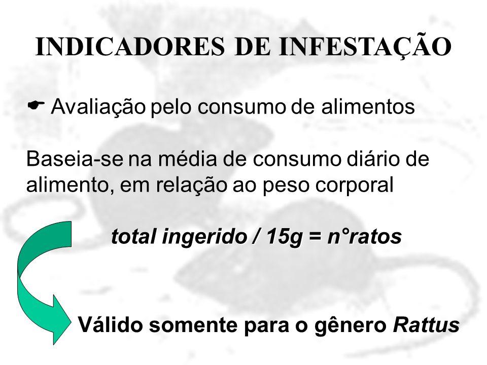INDICADORES DE INFESTAÇÃO Válido somente para o gênero Rattus