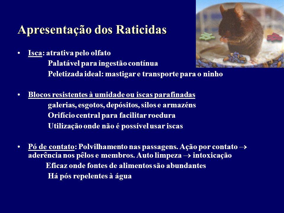 Apresentação dos Raticidas