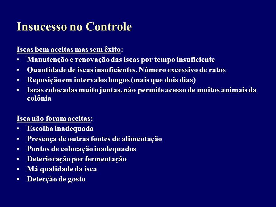 Insucesso no Controle Iscas bem aceitas mas sem êxito: