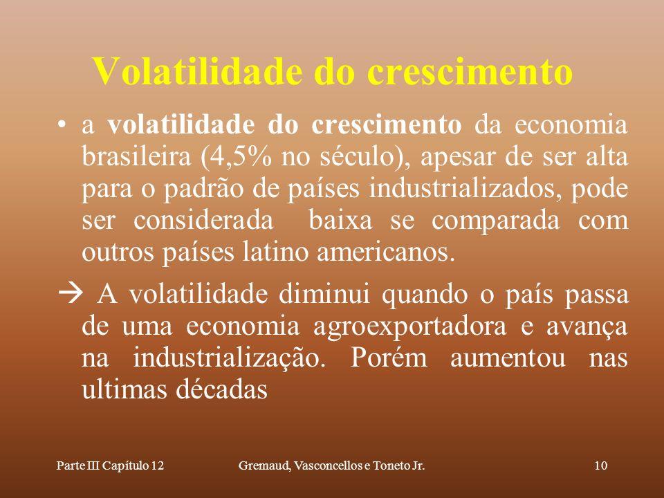 Volatilidade do crescimento