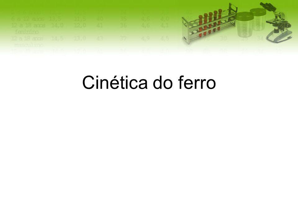 Cinética do ferro