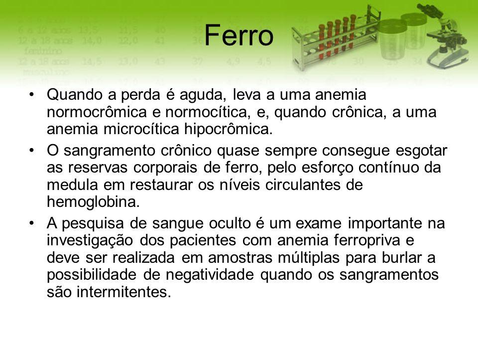 FerroQuando a perda é aguda, leva a uma anemia normocrômica e normocítica, e, quando crônica, a uma anemia microcítica hipocrômica.