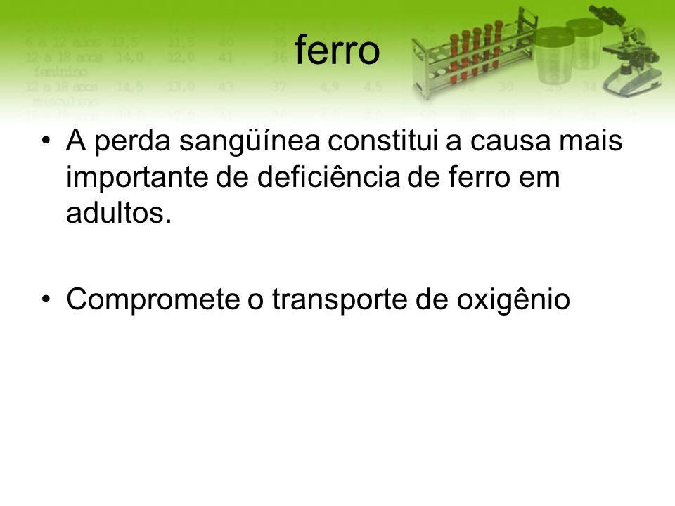 ferroA perda sangüínea constitui a causa mais importante de deficiência de ferro em adultos.