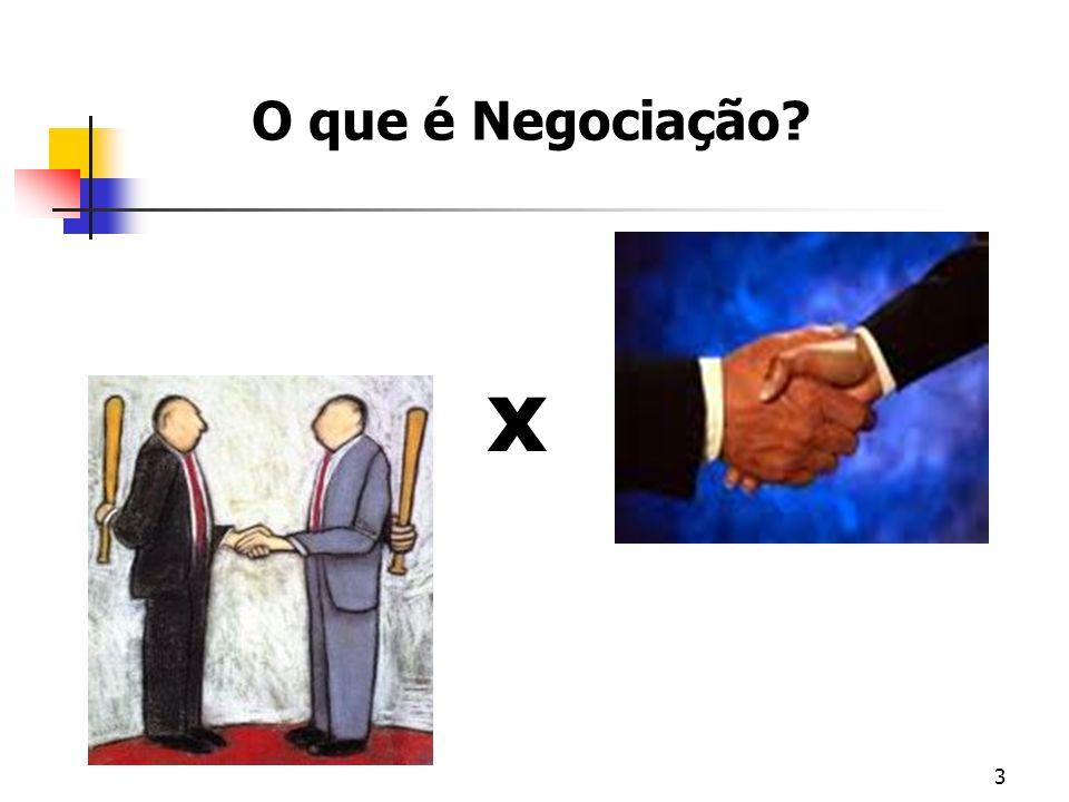O que é Negociação x
