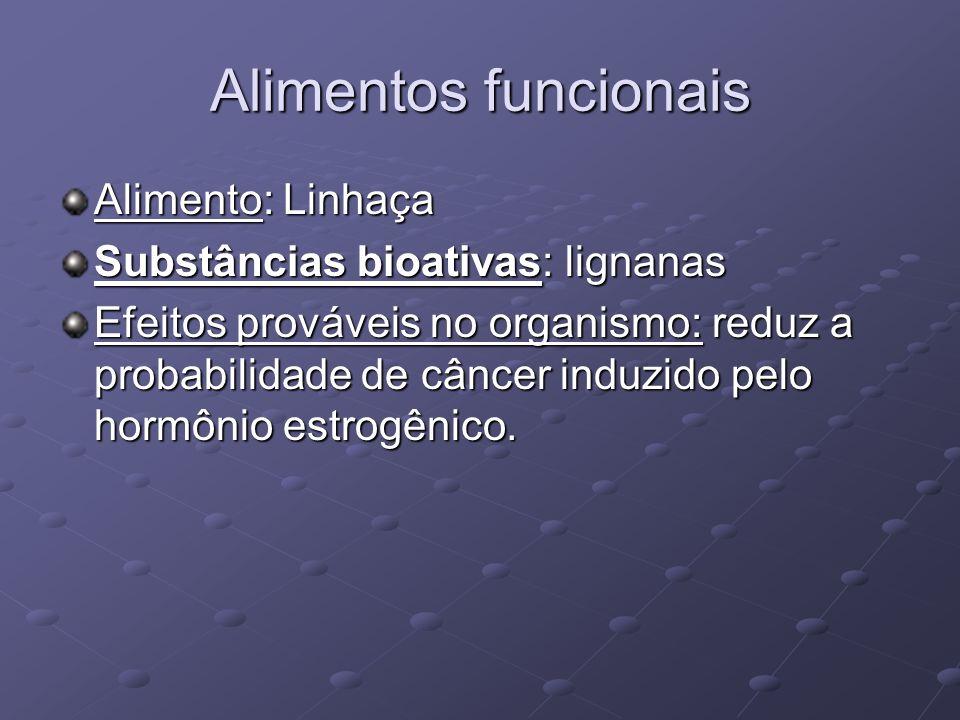 Alimentos funcionais Alimento: Linhaça Substâncias bioativas: lignanas