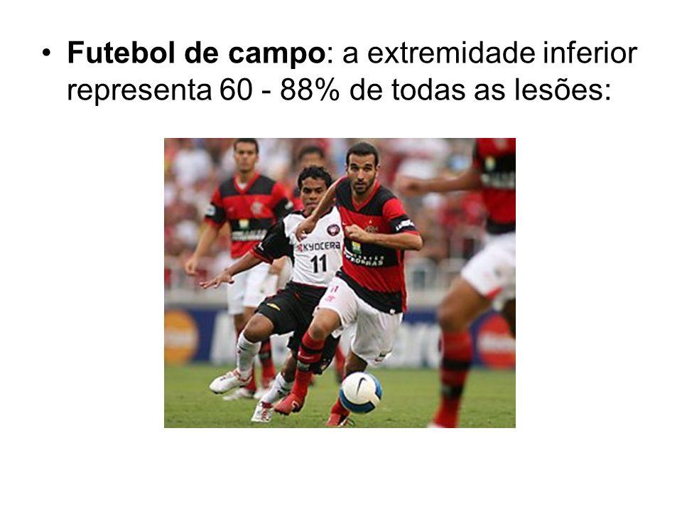 Futebol de campo: a extremidade inferior representa 60 - 88% de todas as lesões:
