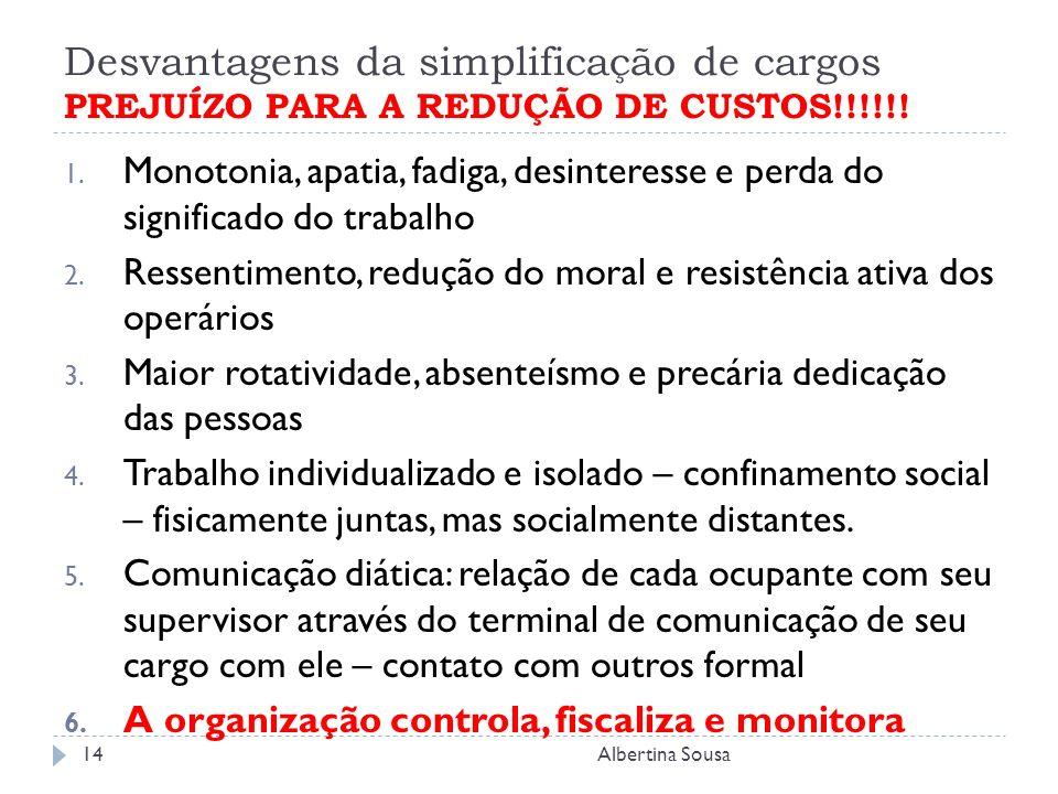 Desvantagens da simplificação de cargos PREJUÍZO PARA A REDUÇÃO DE CUSTOS!!!!!!