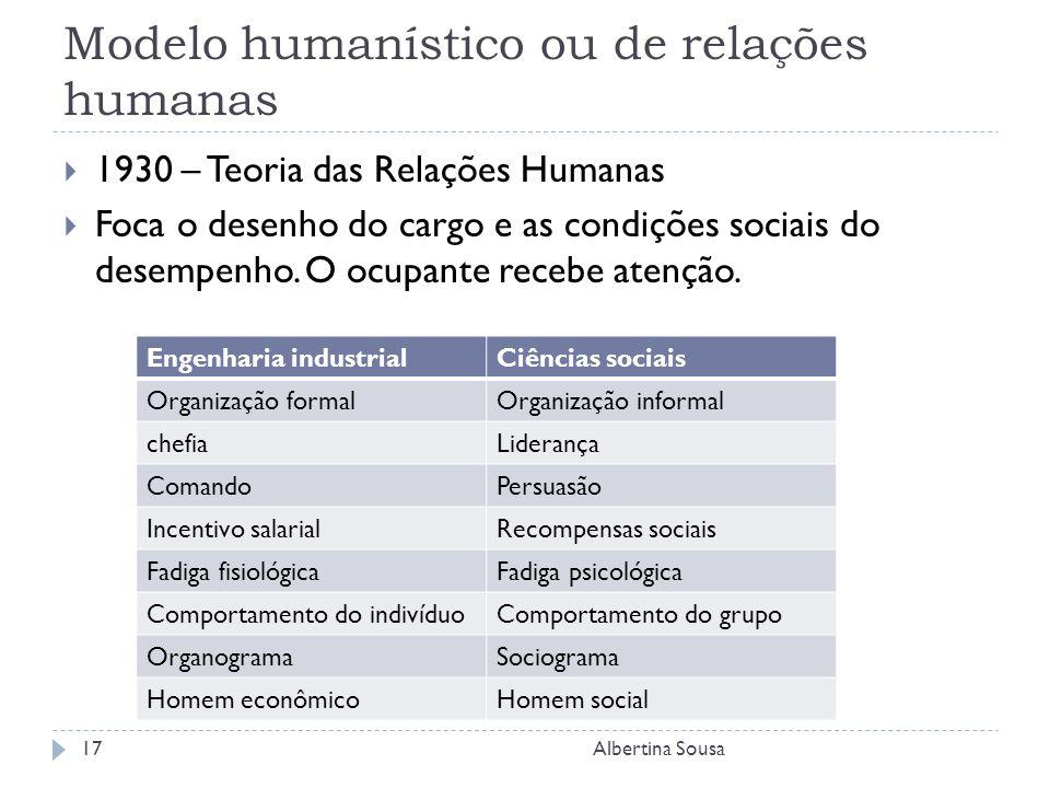 Modelo humanístico ou de relações humanas