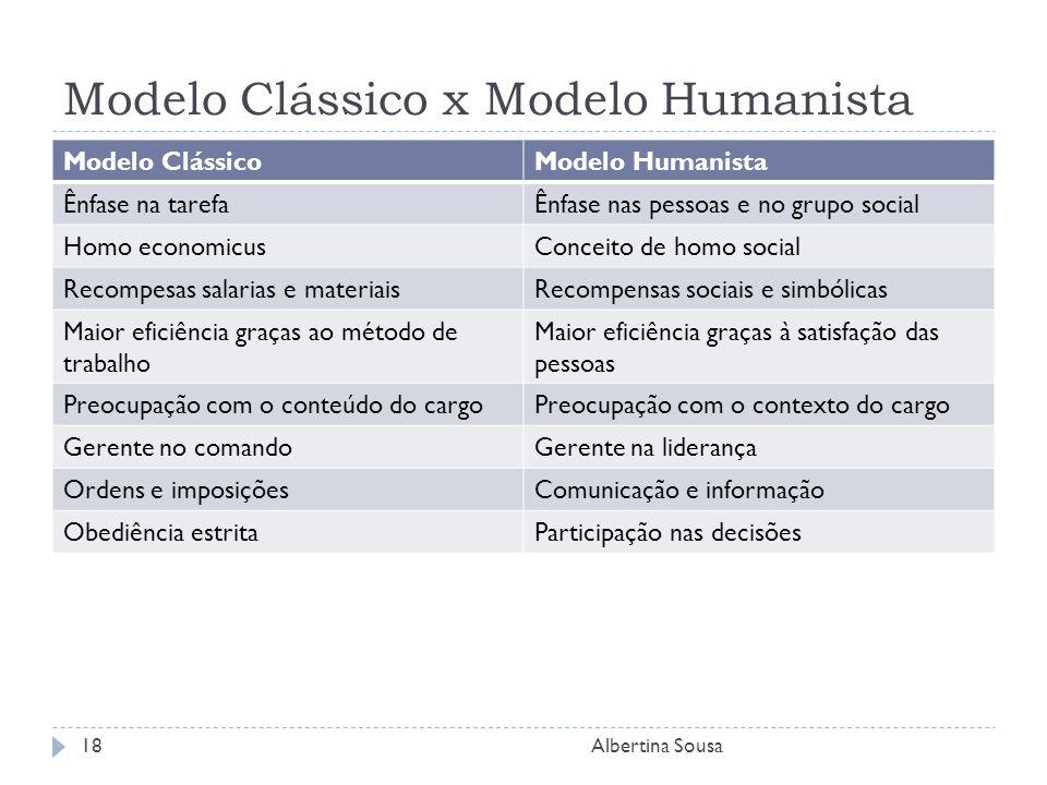 Modelo Clássico x Modelo Humanista