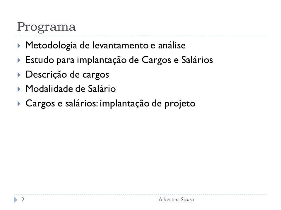 Programa Metodologia de levantamento e análise