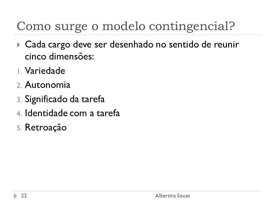 Como surge o modelo contingencial