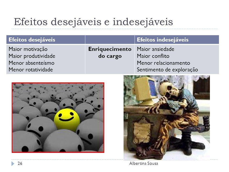 Efeitos desejáveis e indesejáveis