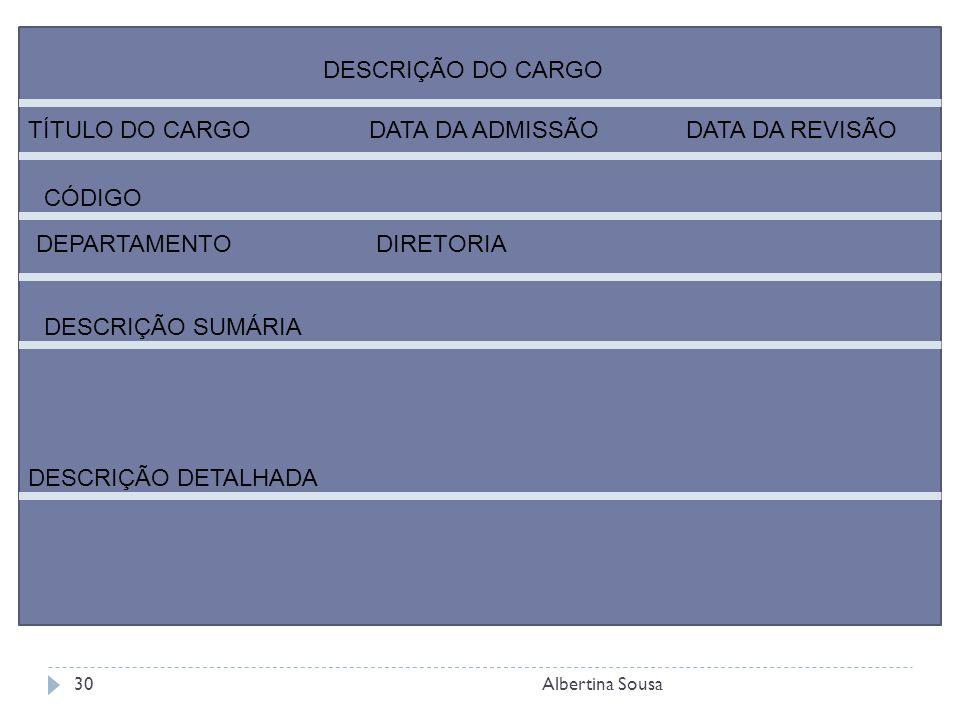 DESCRIÇÃO DO CARGO TÍTULO DO CARGO DATA DA ADMISSÃO DATA DA REVISÃO