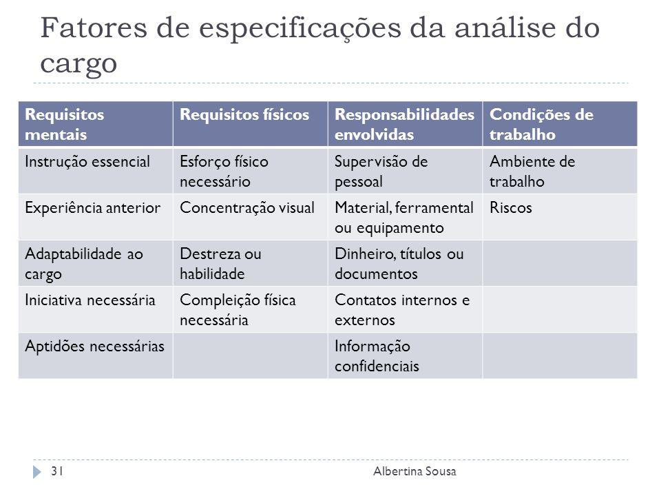 Fatores de especificações da análise do cargo