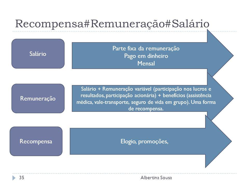 Recompensa#Remuneração#Salário