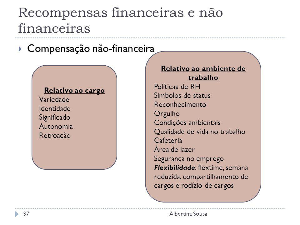 Recompensas financeiras e não financeiras