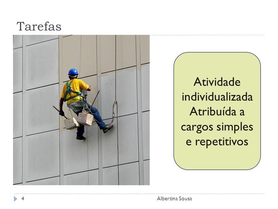 Atividade individualizada Atribuída a cargos simples e repetitivos