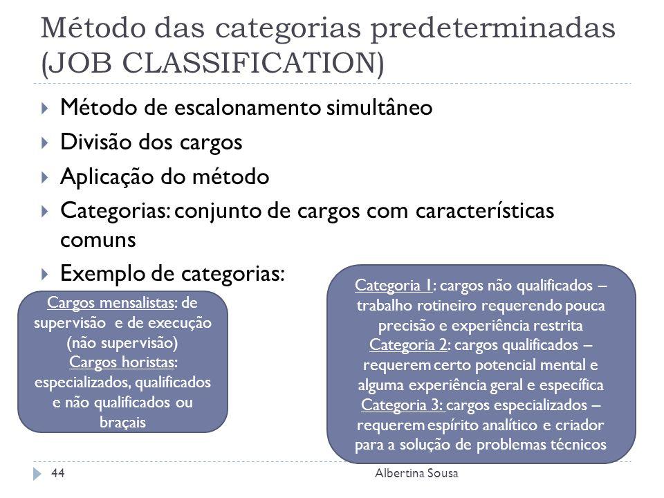 Método das categorias predeterminadas (JOB CLASSIFICATION)