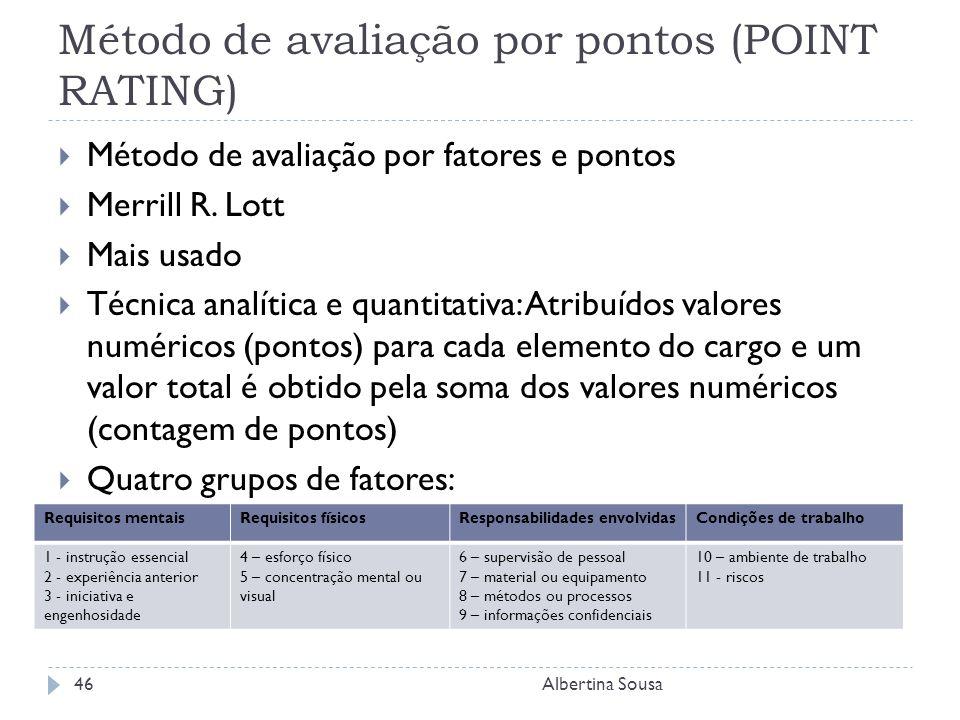 Método de avaliação por pontos (POINT RATING)
