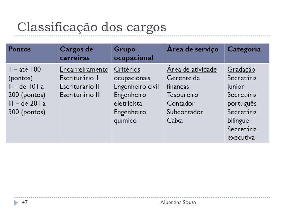 Classificação dos cargos