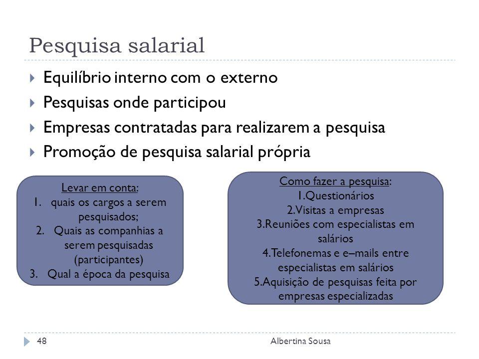 Pesquisa salarial Equilíbrio interno com o externo