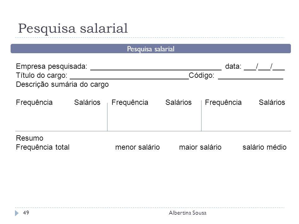 Pesquisa salarial Pesquisa salarial