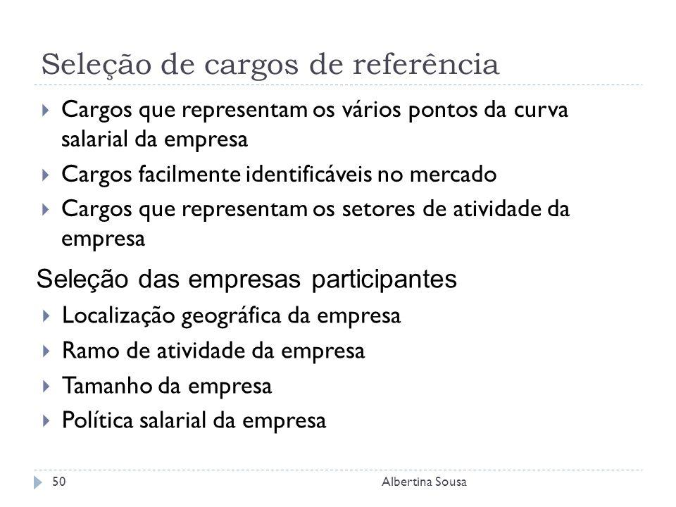 Seleção de cargos de referência