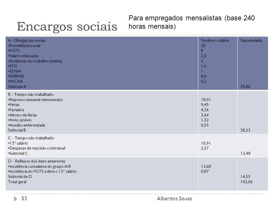 Encargos sociais Para empregados mensalistas (base 240 horas mensais)