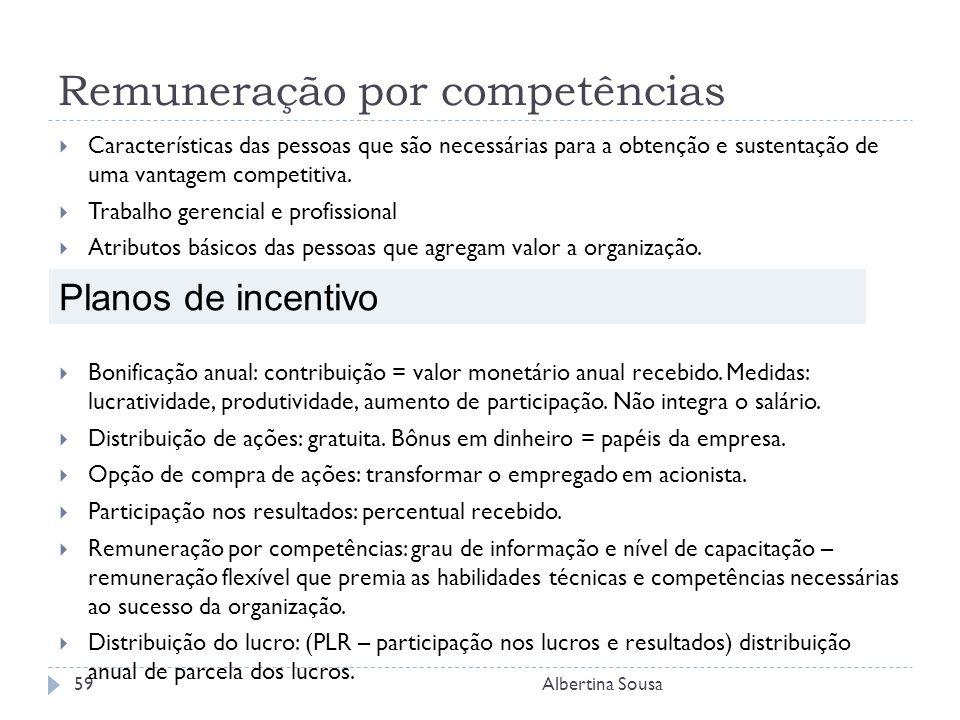 Remuneração por competências