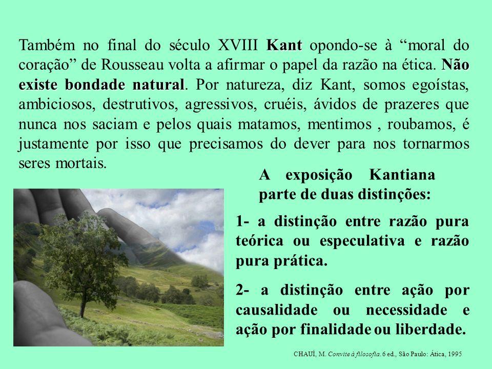 A exposição Kantiana parte de duas distinções: