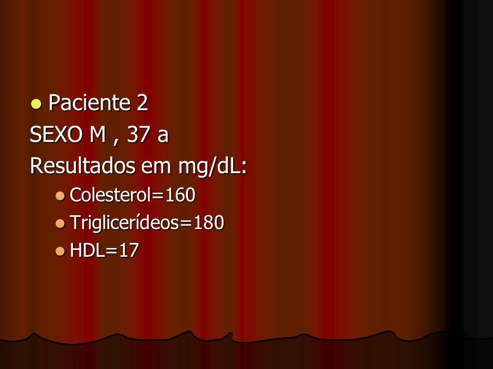 Paciente 2 SEXO M , 37 a Resultados em mg/dL: Colesterol=160