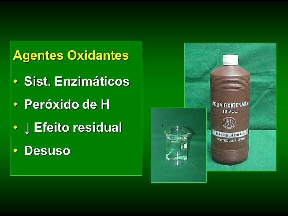 Agentes Oxidantes Sist. Enzimáticos Peróxido de H ↓ Efeito residual Desuso