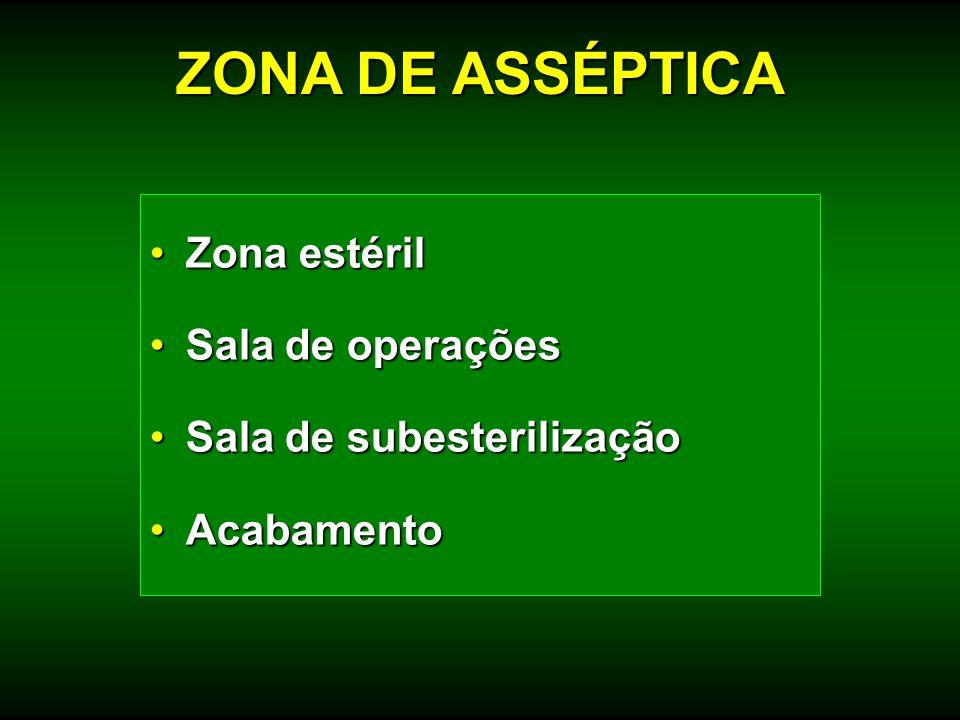 ZONA DE ASSÉPTICA Zona estéril Sala de operações