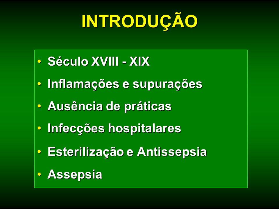 INTRODUÇÃO Século XVIII - XIX Inflamações e supurações