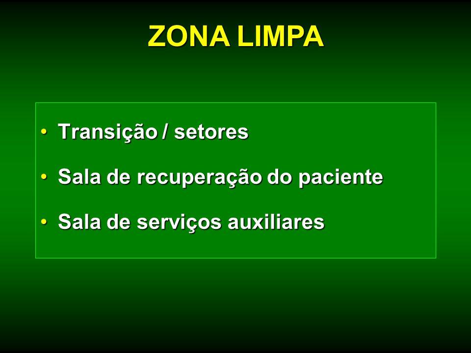 ZONA LIMPA Transição / setores Sala de recuperação do paciente