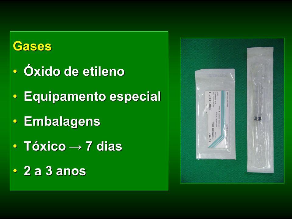 Gases Óxido de etileno Equipamento especial Embalagens Tóxico → 7 dias 2 a 3 anos