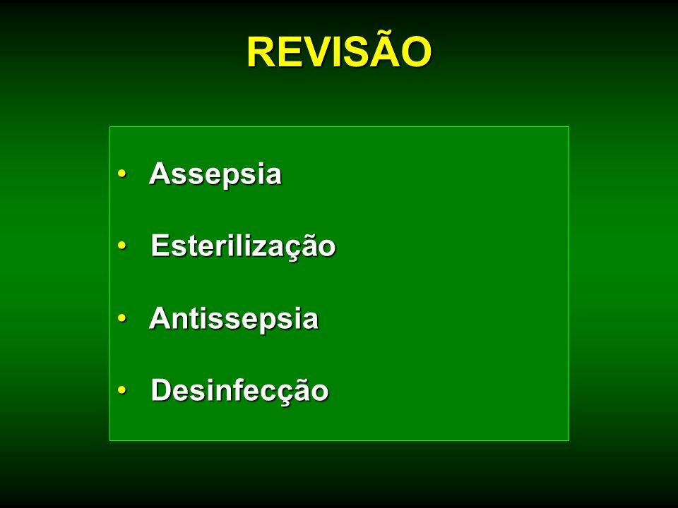 REVISÃO Assepsia Esterilização Antissepsia Desinfecção