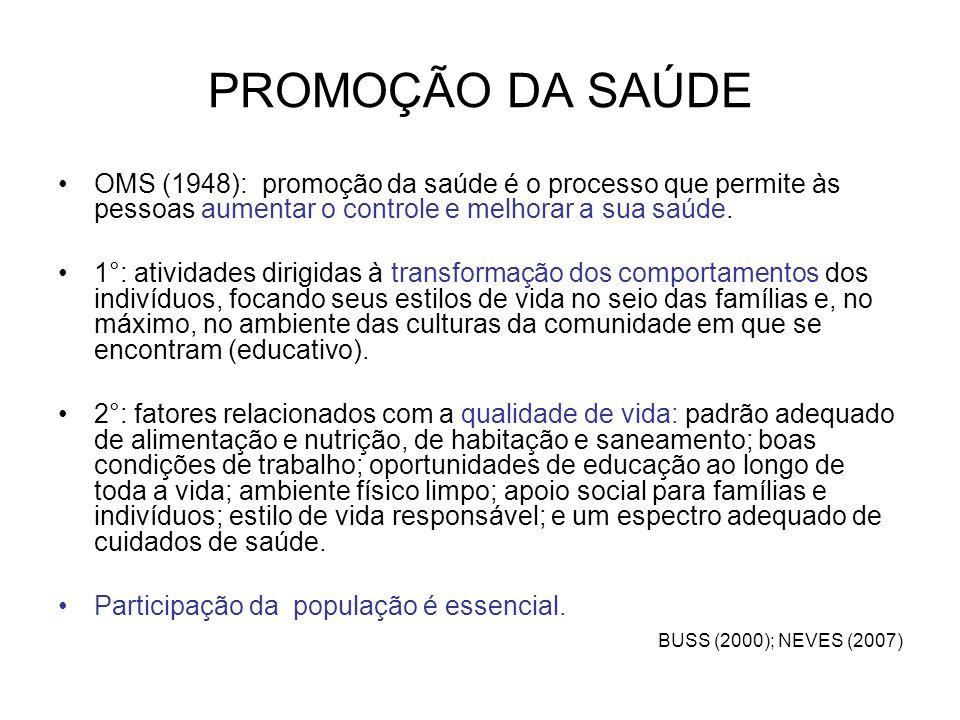 PROMOÇÃO DA SAÚDE OMS (1948): promoção da saúde é o processo que permite às pessoas aumentar o controle e melhorar a sua saúde.