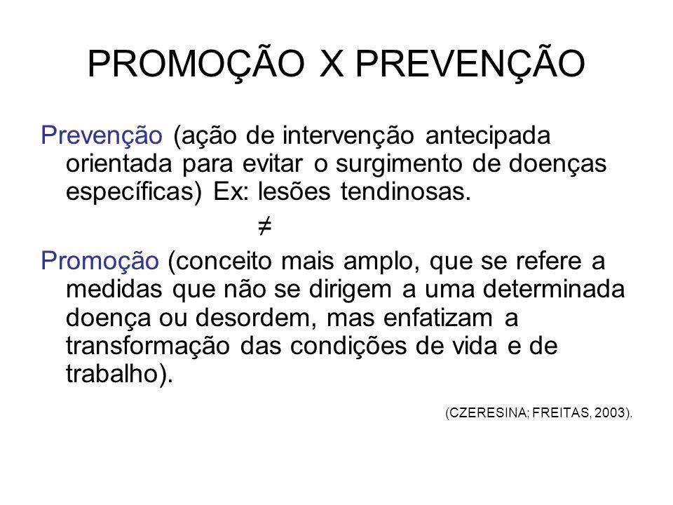 PROMOÇÃO X PREVENÇÃOPrevenção (ação de intervenção antecipada orientada para evitar o surgimento de doenças específicas) Ex: lesões tendinosas.