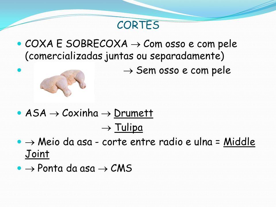 CORTES COXA E SOBRECOXA  Com osso e com pele (comercializadas juntas ou separadamente)  Sem osso e com pele.