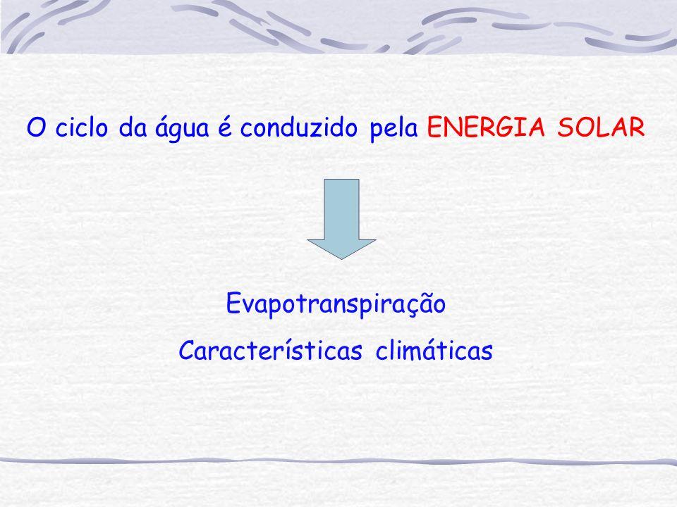 O ciclo da água é conduzido pela ENERGIA SOLAR