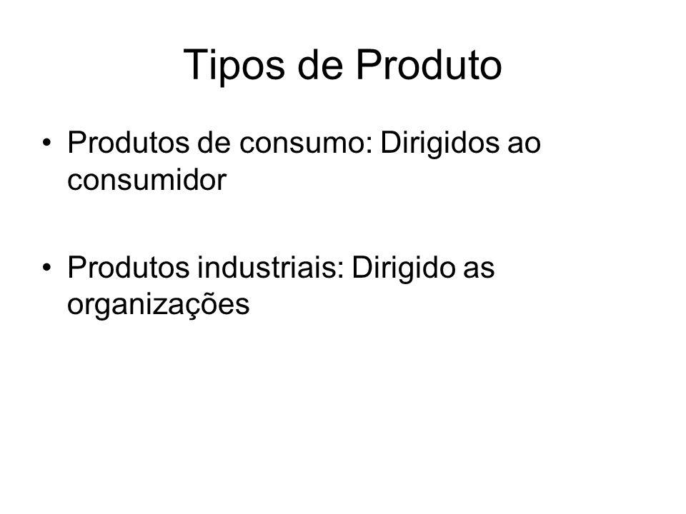 Tipos de Produto Produtos de consumo: Dirigidos ao consumidor